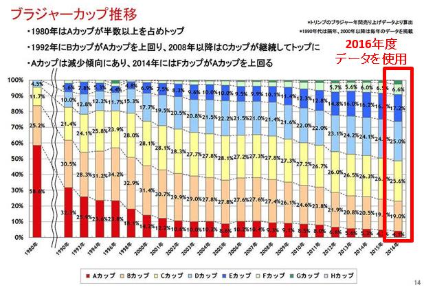 2016年度データ